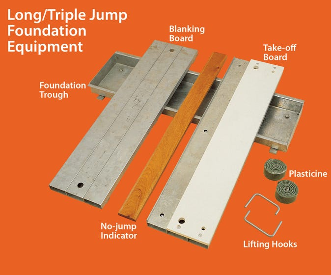 Long/Triple Jump Foundation Equipment